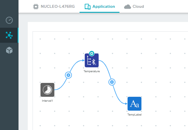 Nucleo Guide Application Canvas