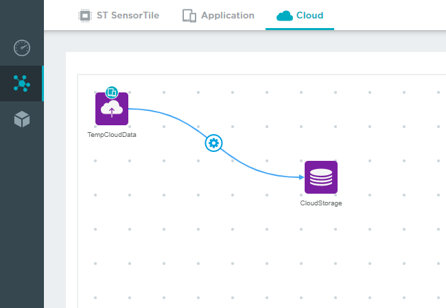SensorTile Cloud Tab